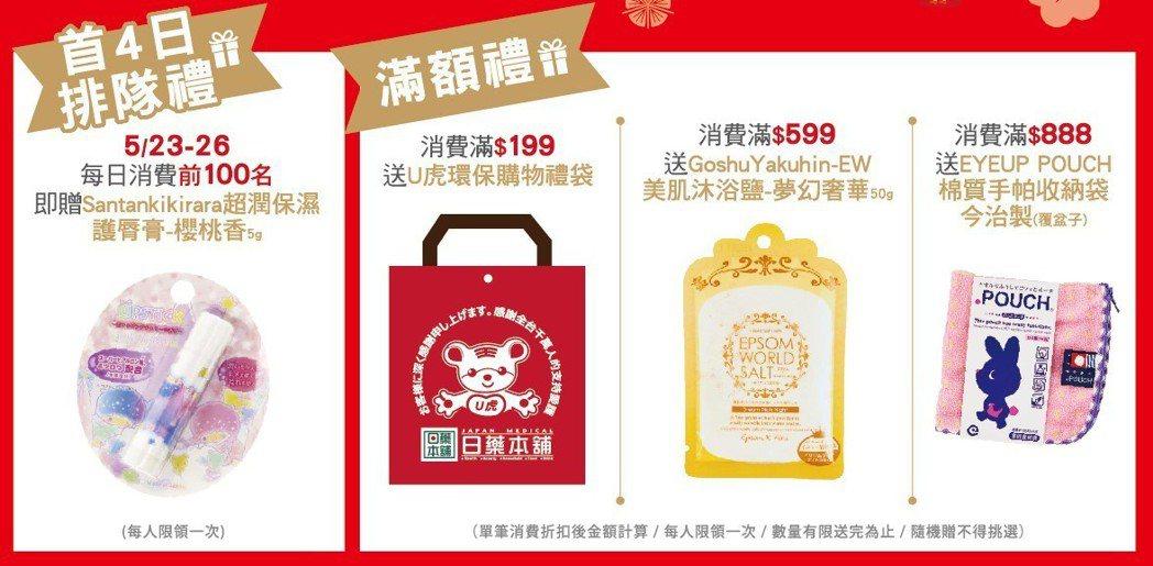 台南新天地門市歡慶開幕 首四日消費贈保濕護脣膏。