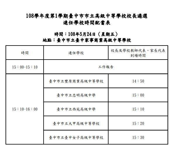 台中女中校長遴選連任投票,預計下週五進行。圖/台中市教育局提供