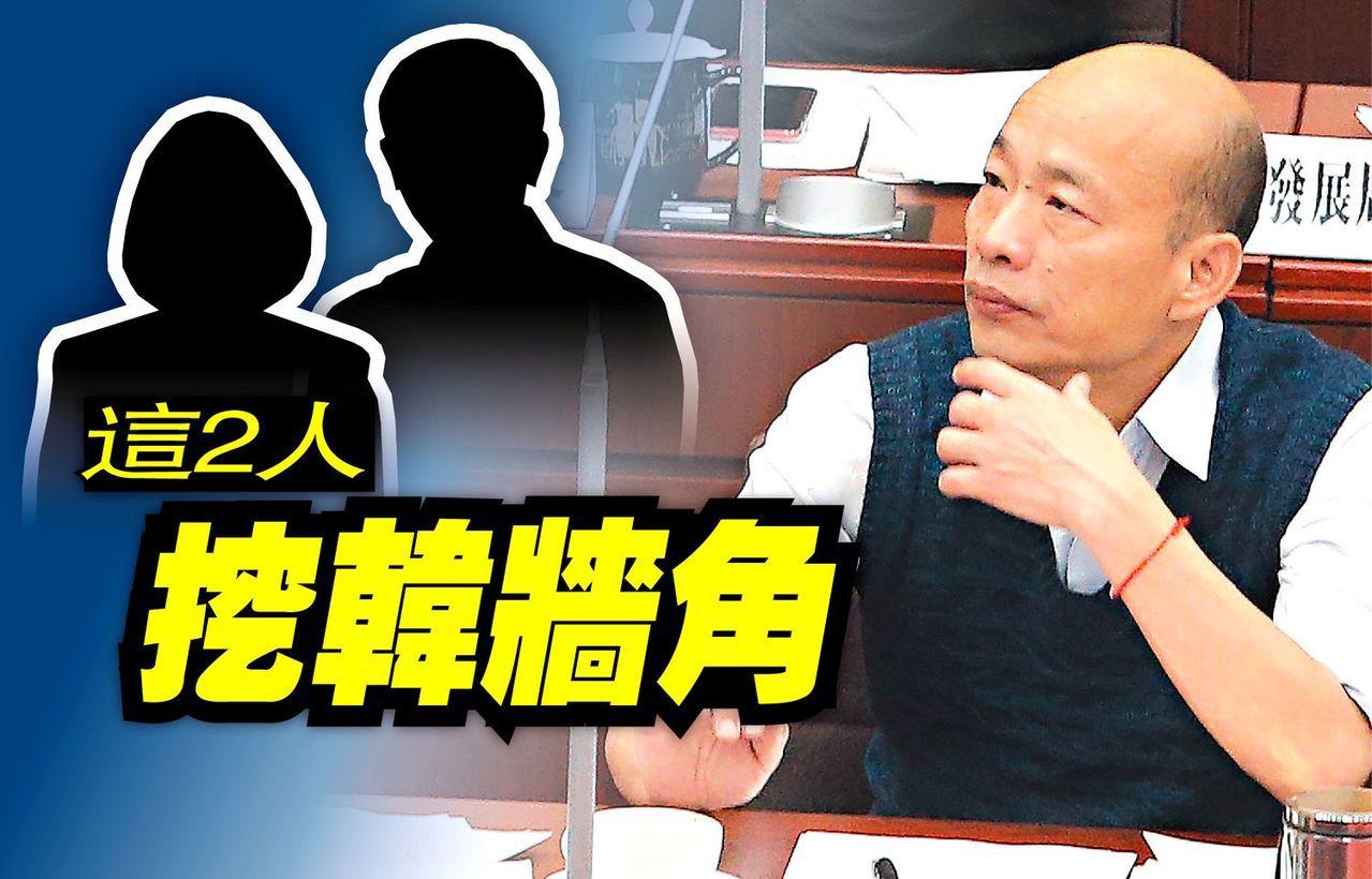 韓國瑜大敵假想敵,你猜得到是誰嗎?圖/聯合報系資料照片