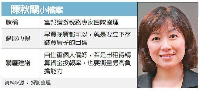 陳秋蘭小檔案 圖/經濟日報提供