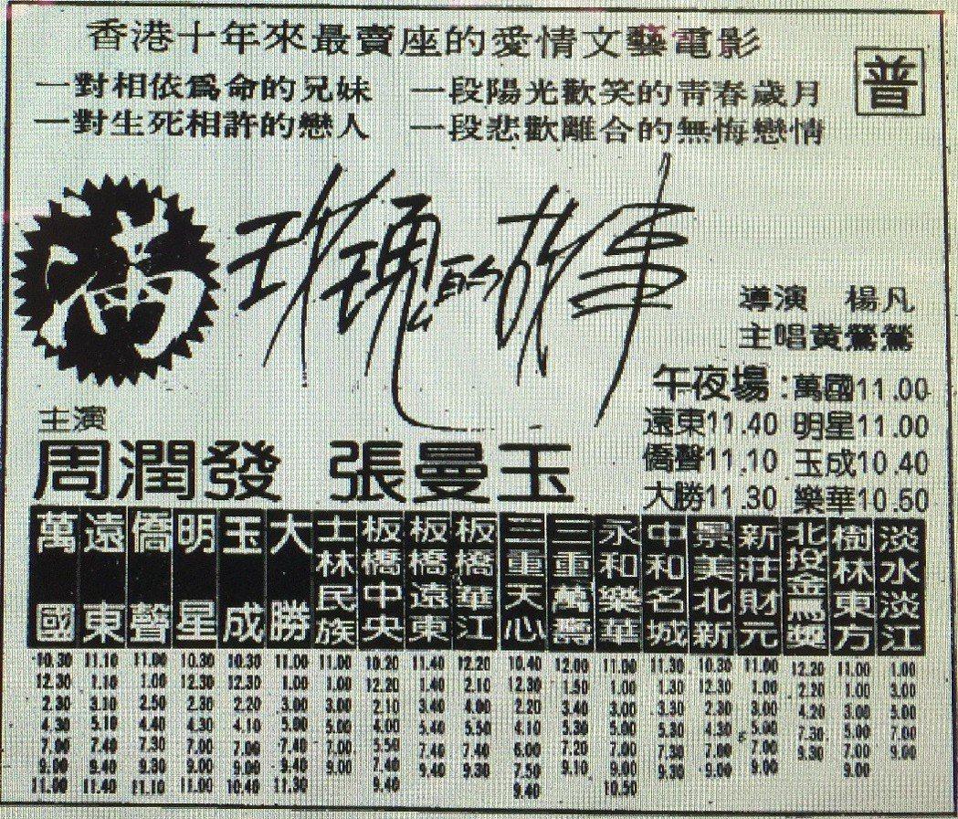 翻攝自民國75年大華晚報