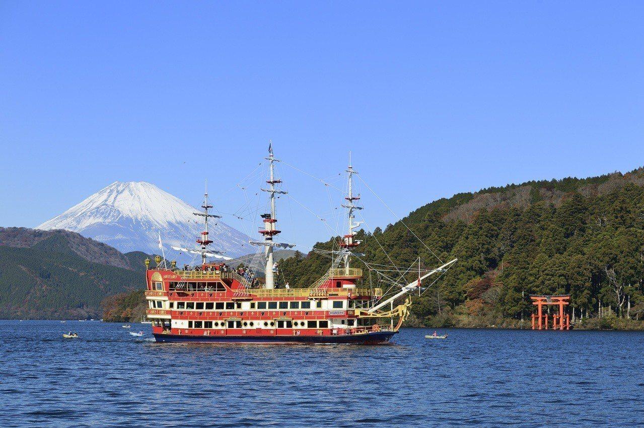 箱根山的地震活動增加,日本氣象廳宣布箱根山的噴發警戒層級提高為2級。 圖/神奈川...