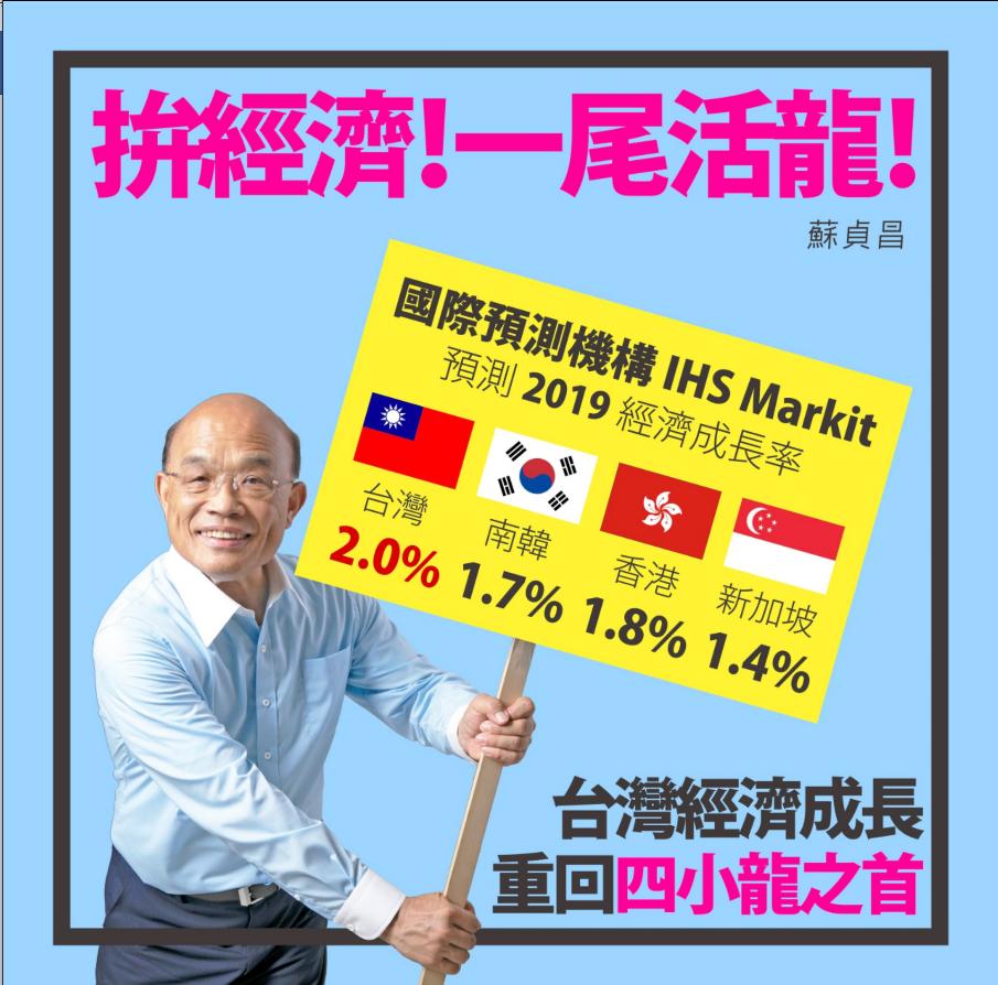 蘇貞昌指出,根據國際預測機構IHS Markit預測,我國2019年經濟成長率位...