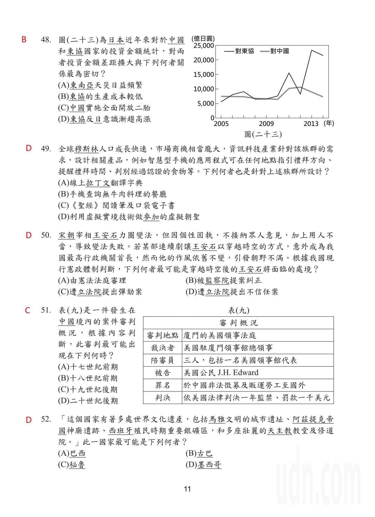 108國中會考社會科試題解答,第11頁。