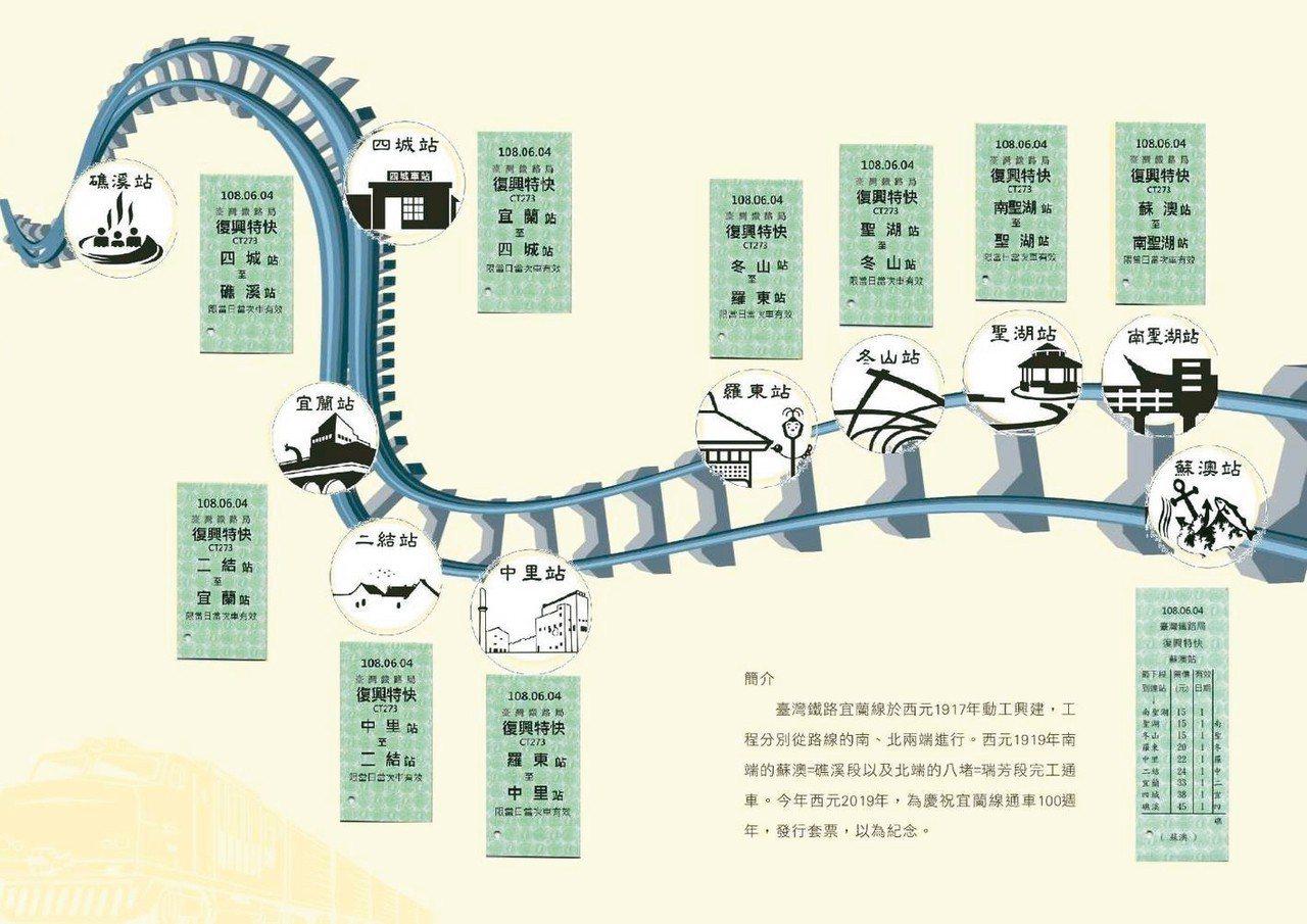 台鐵慶祝宜蘭線通車百年,決定重駛蒸汽火車「機關車女王」,紀念套票每張1919元。...