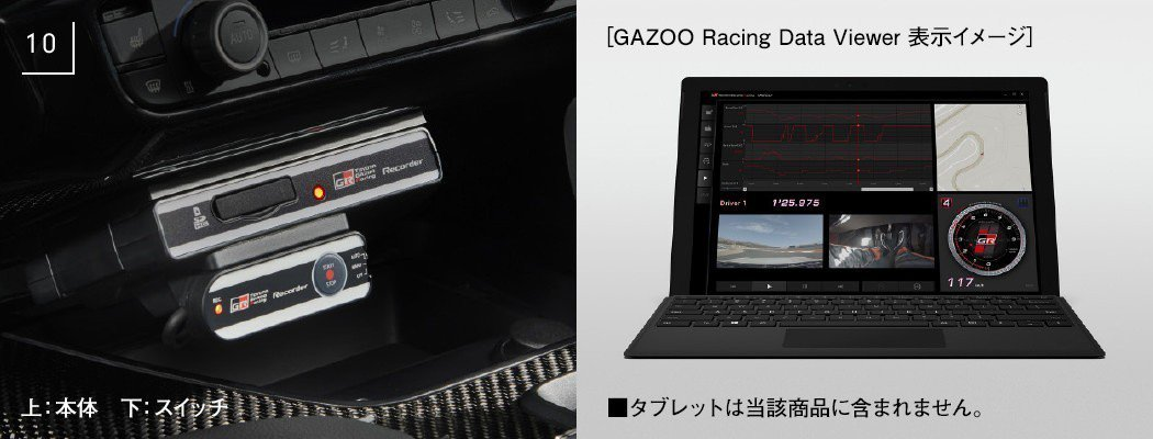 GAZOO Racing賽車紀錄器,可記錄一切操駕資訊。 摘自Toyota