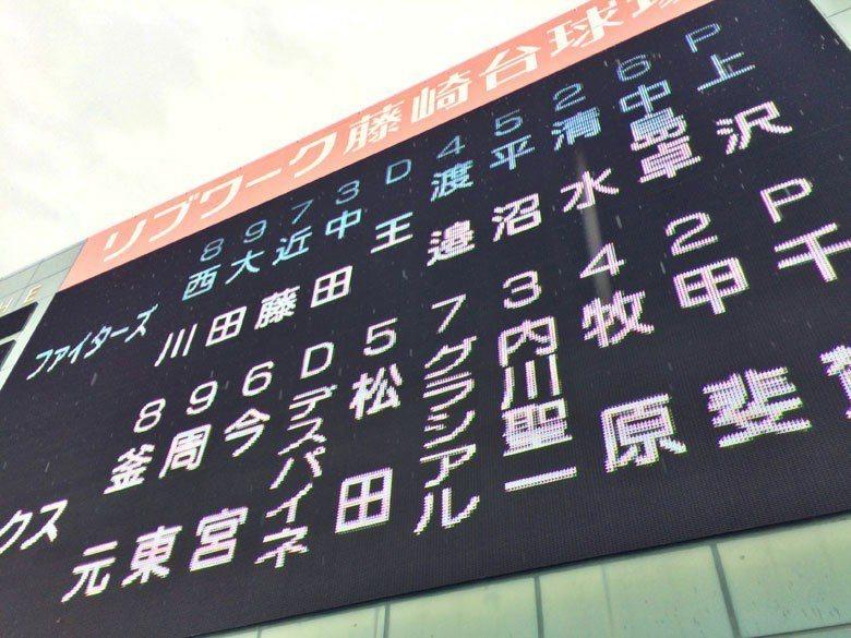 火腿18日在熊本的比賽,王柏融休息一場後重回先發陣容。 福耳攝影