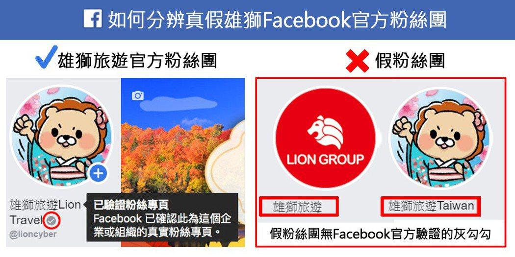 雄獅旅遊發出聲明表示,近日有不法人士假借雄獅旅遊名義,透過粉絲專頁發布抽獎活動,...