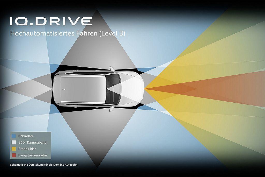 福斯汽車提到就算要從現行的Level 2自動輔助駕駛等級晉升到Level 3或L...