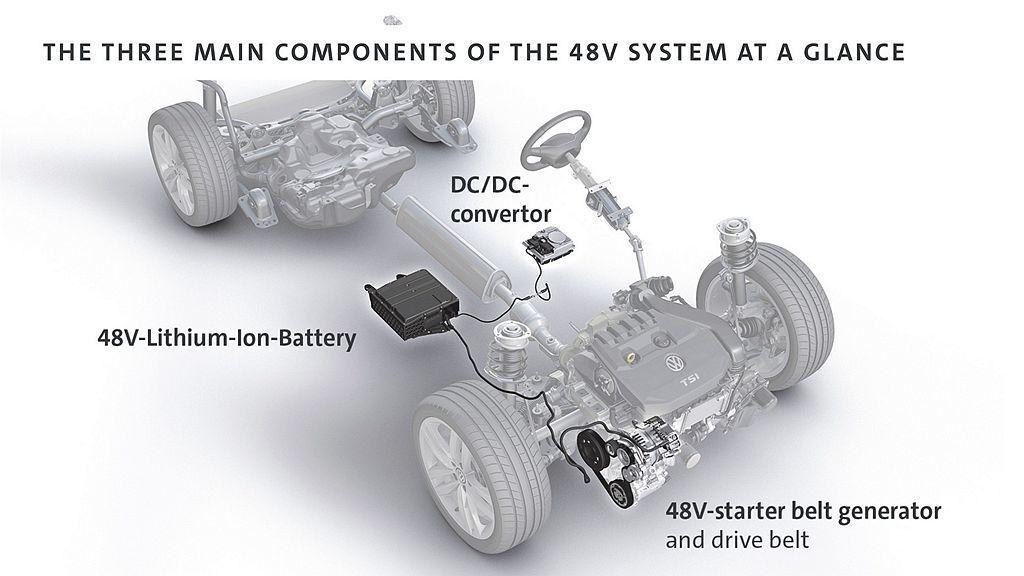 福斯汽車將推出48V Mild Hybrid Drive(mHEV)輕度複合動力...