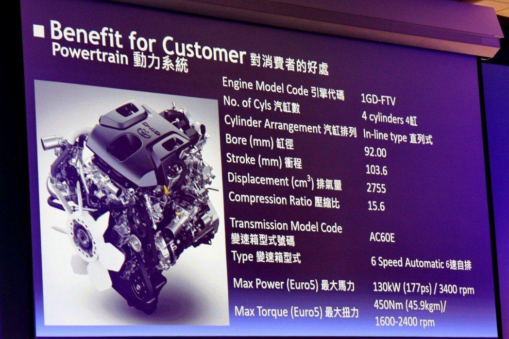 配備2.8升的柴油引擎。 記者陳威任/攝影