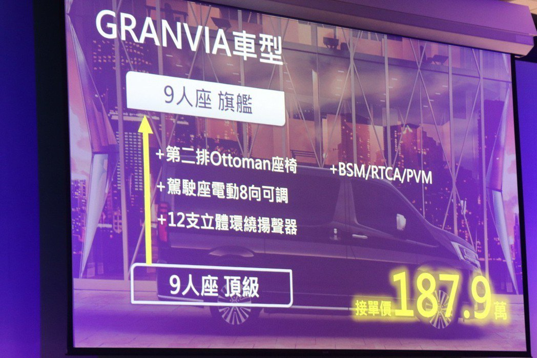 9人座旗艦型接單價187.9萬。 記者陳威任/攝影