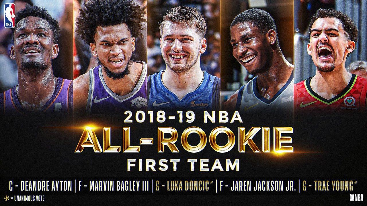 去年選秀前5順位包辦新秀第一隊,是34年來首次。 截圖自NBA官方推特