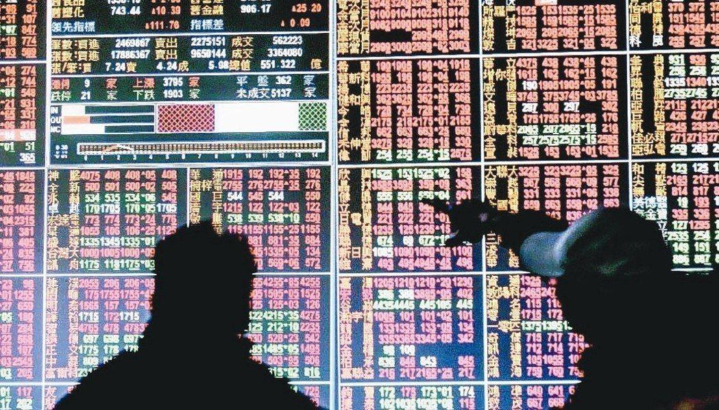 傳產股拉升,高價股洗牌,和泰車昨(21)日大漲8.6%,收在最高價498元,躍登...