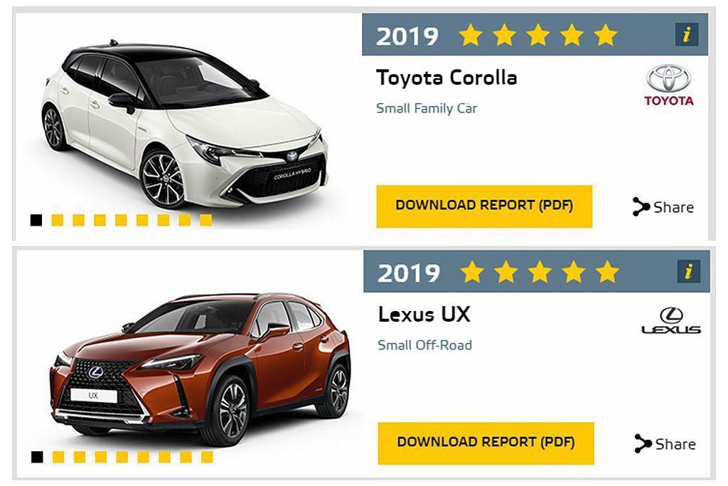 Toyota Corolla Hatchback(臺灣稱Auris)、Lexus...