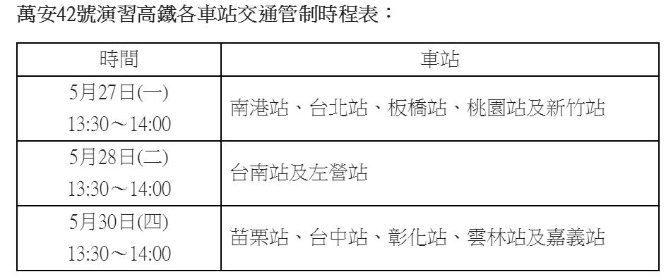 萬安42號演習時,高鐵相關車站聯外接駁將配合交通管制。圖/台灣高鐵公司提供