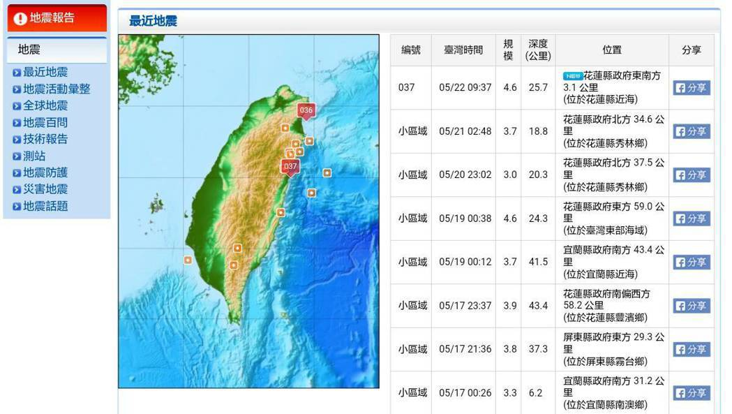 地震震央距花蓮縣政府僅3.1公里。圖/取自氣象局網站