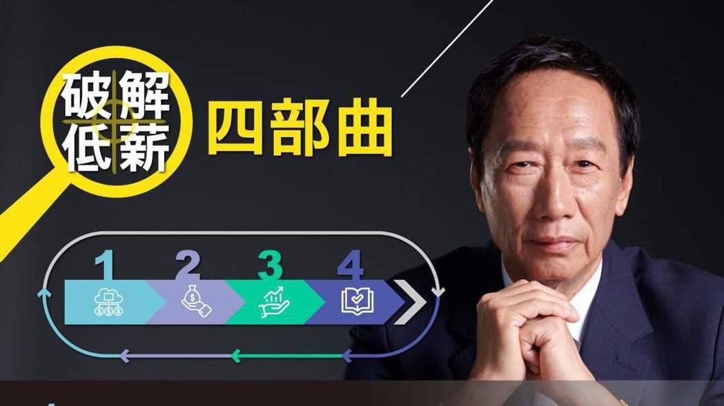 鴻海董事長郭台銘談解決低薪辦法。圖/翻攝郭台銘臉書