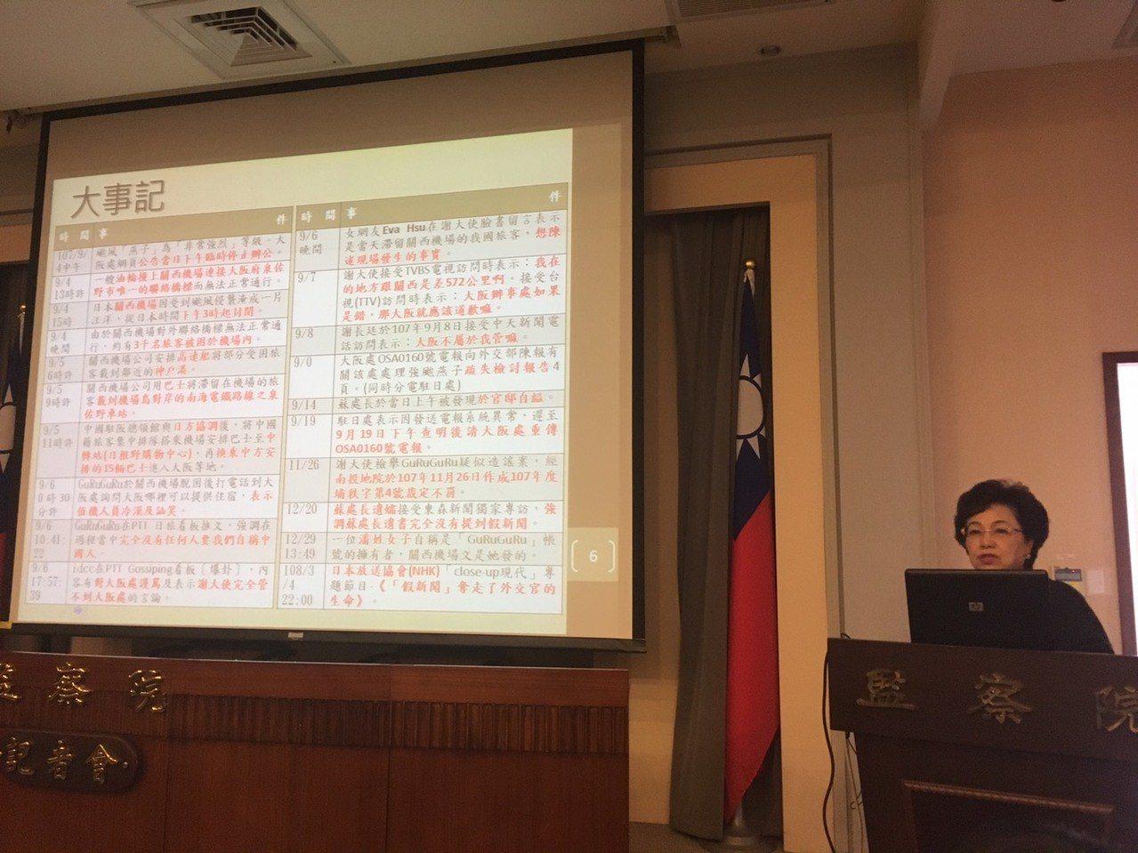 監委江綺雯説明對蘇啟誠案的調查報告。 記者程嘉文/攝影