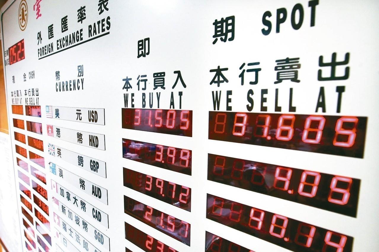 川習會下周登場激勵市場信心 台北股匯市齊揚