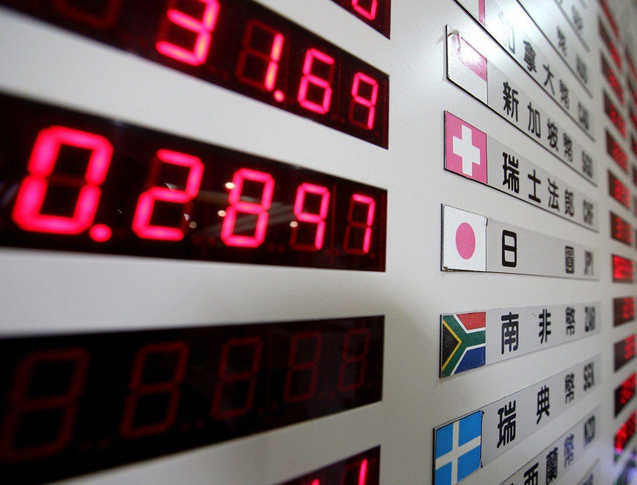 自今年1月4日以來,日圓再度見到0.29字頭。 記者林澔一/攝影