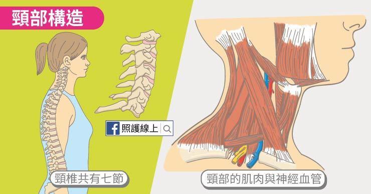 脖子痛可能是暫時僵硬、也恐是癌症前兆!6種症狀應儘速就醫