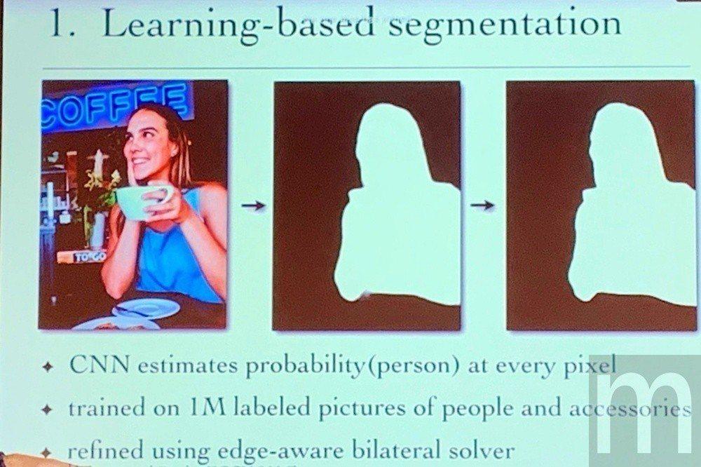 應用機器學習的人工智慧技術也是Google Camera重點之一