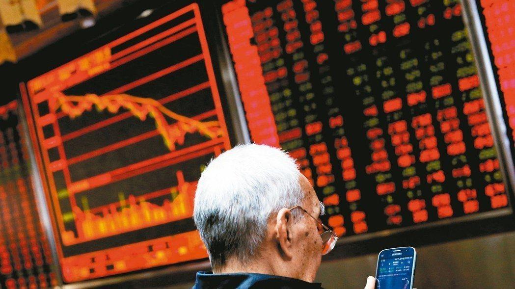 新華網發文提「股指期貨擴大對外開放已成熟」,有釋放政策風向的味道。路透