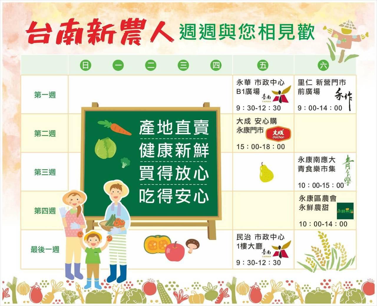 台南新農人破千人 新增銷售點周周可直購