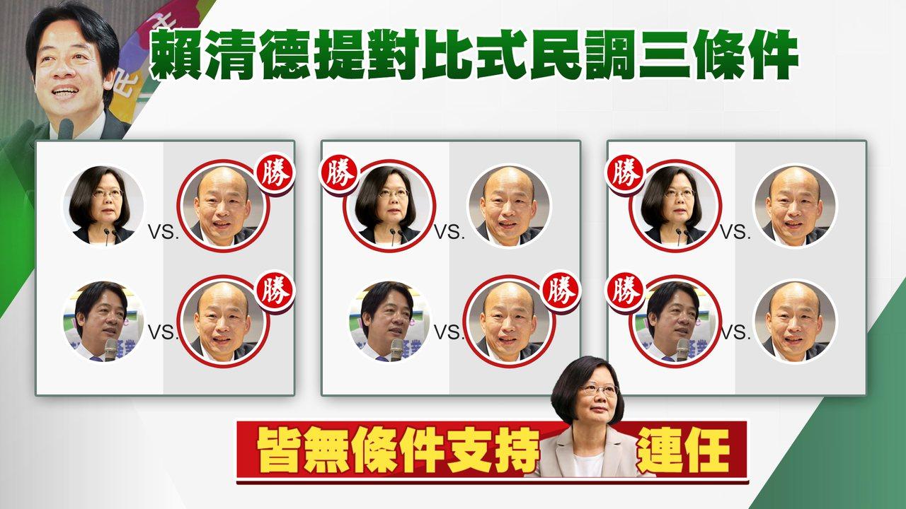 行政院前院長賴清德在中執會提出3個方案解決僵局。圖/王志偉