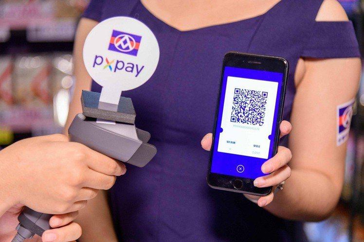 全聯PX Pay支援信用卡與儲值金支付功能。圖╱全聯提供