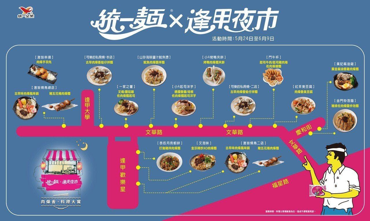 統一麵跨界逢甲夜市,規劃「肉燥香.料理大賞」美食地圖。圖╱統一麵提供