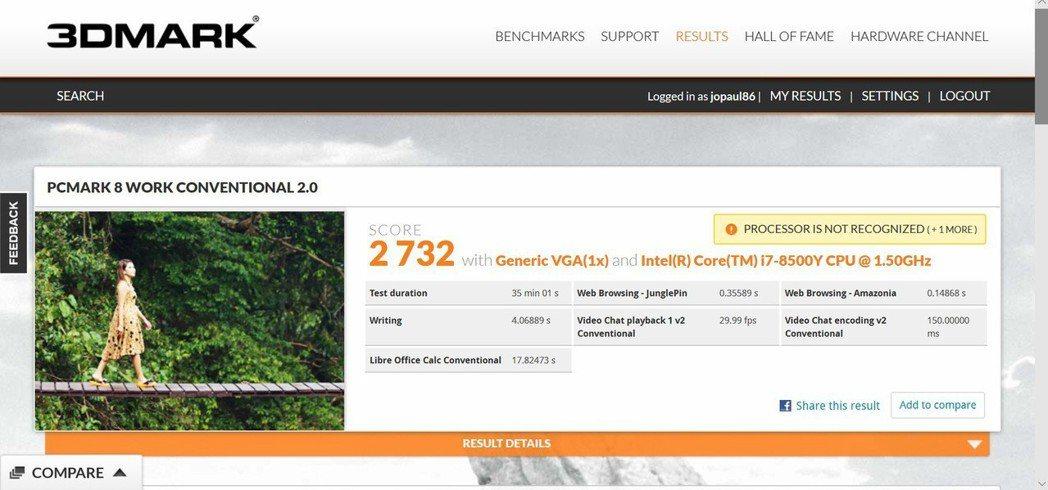 PC Mark 8 Work為2,732f分。 彭子豪/攝影