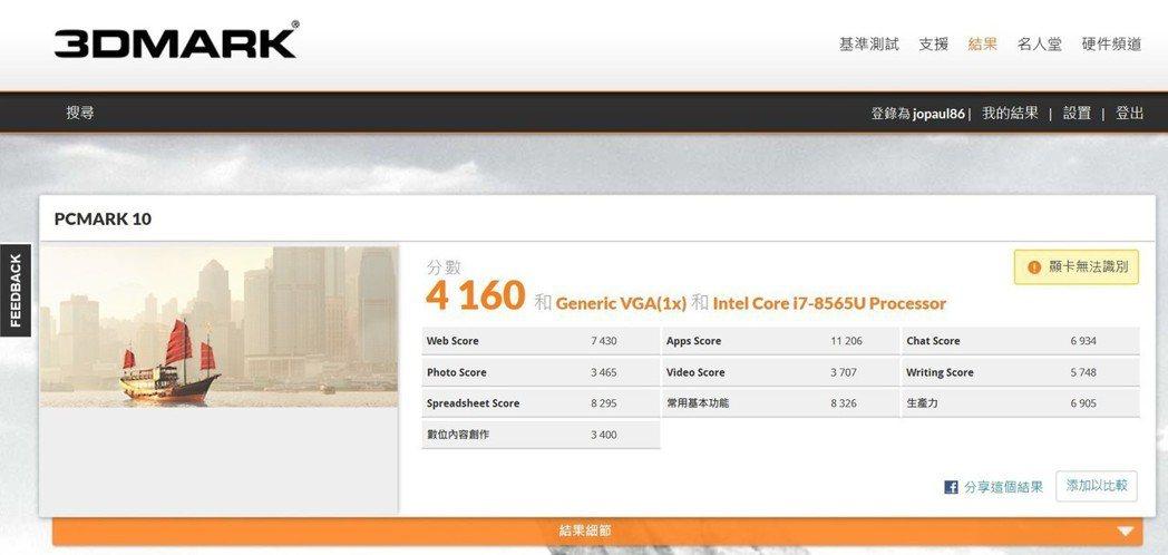PC Mark 10雖無法獲到顯示卡認證,但在英特爾助攻下分數為4,160分,已...