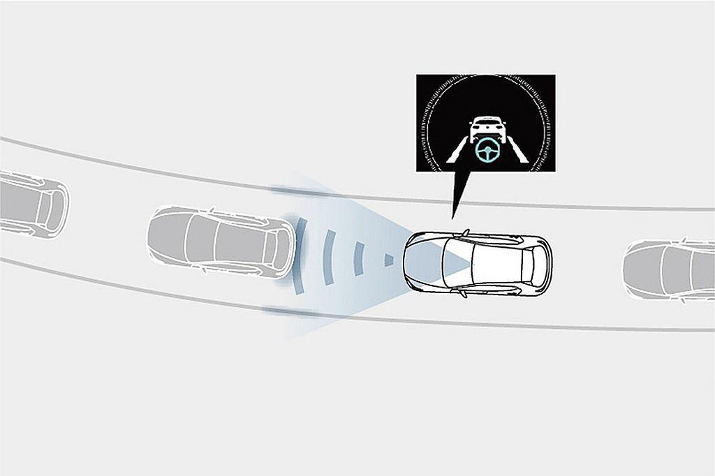 交通擁塞輔助系統,可在高速公路中/低速行駛時,控制油門、剎車與輔助轉向減少駕駛疲...