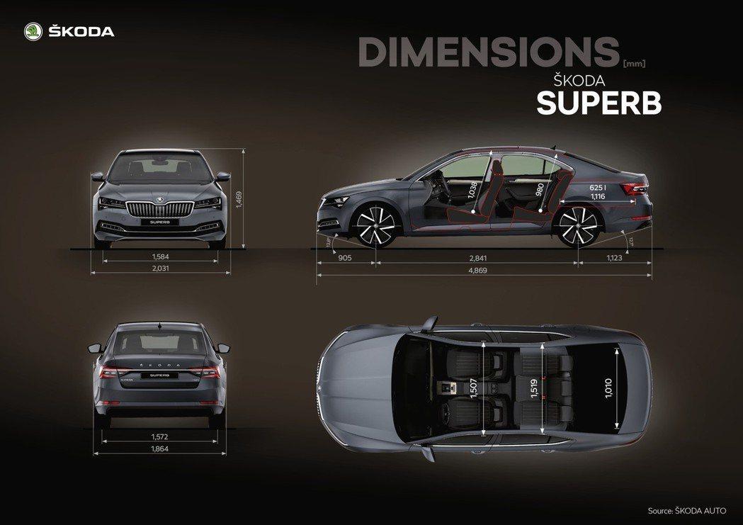 小改款ŠKODA Superb車身尺碼小幅變動。 摘自ŠKODA