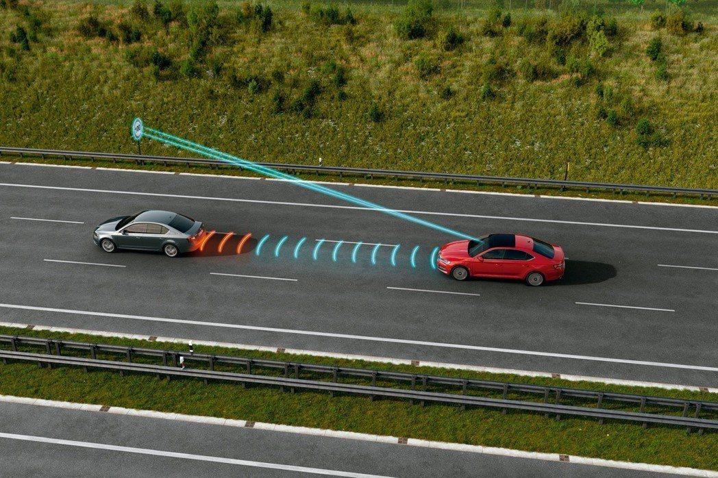 Predictive Cruise Control主動式巡航控制系統。 摘自ŠK...