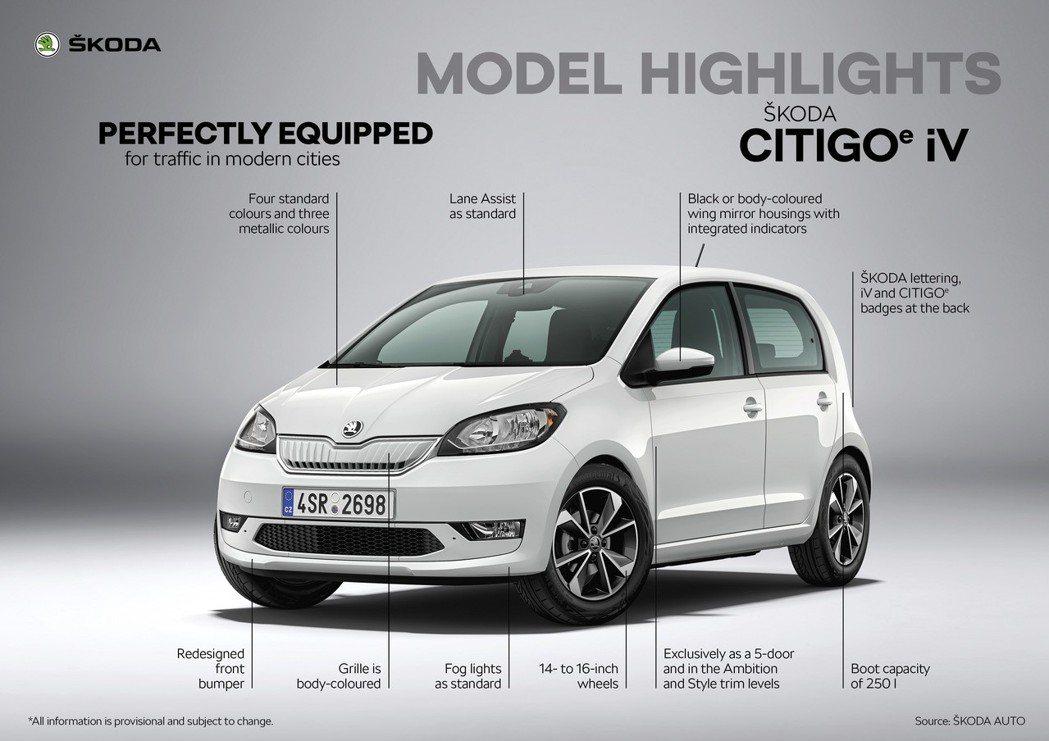 ŠKODA CITIGOe iV的外觀與內燃機版稍有不同。 摘自ŠKODA