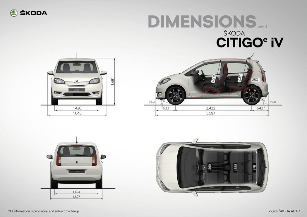ŠKODA CITIGOe iV是以內燃機版車型做為建構基礎。 摘自ŠKODA