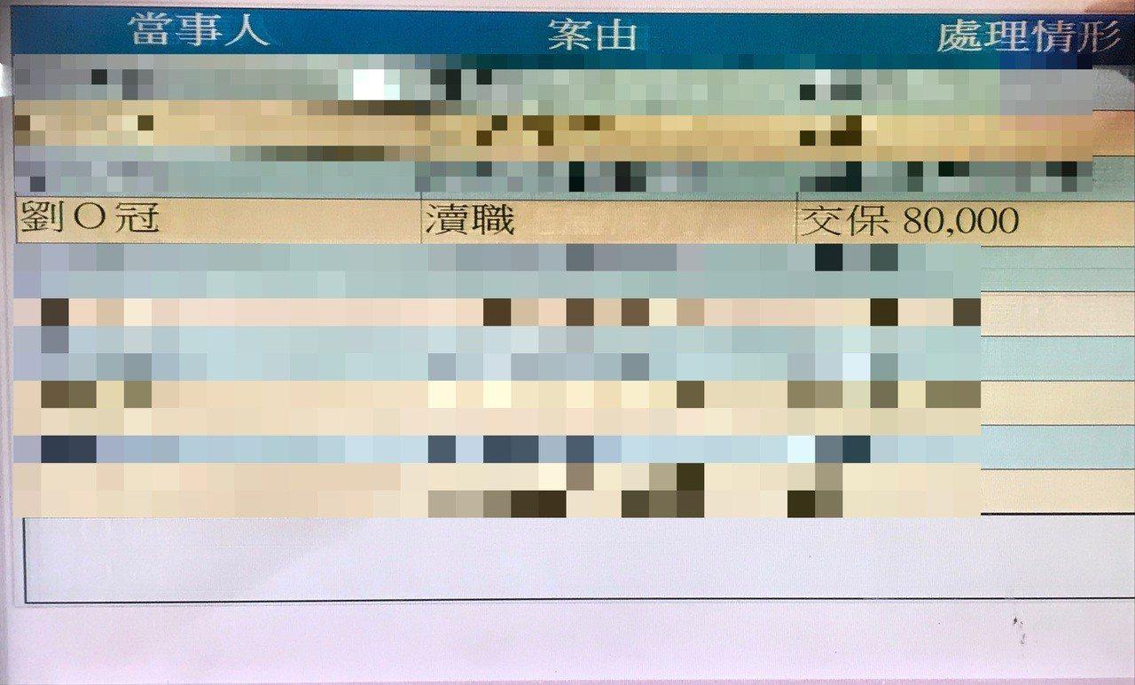 調查局大醜聞!LINE洩漏搜索行動 台南處副主任涉瀆職交保