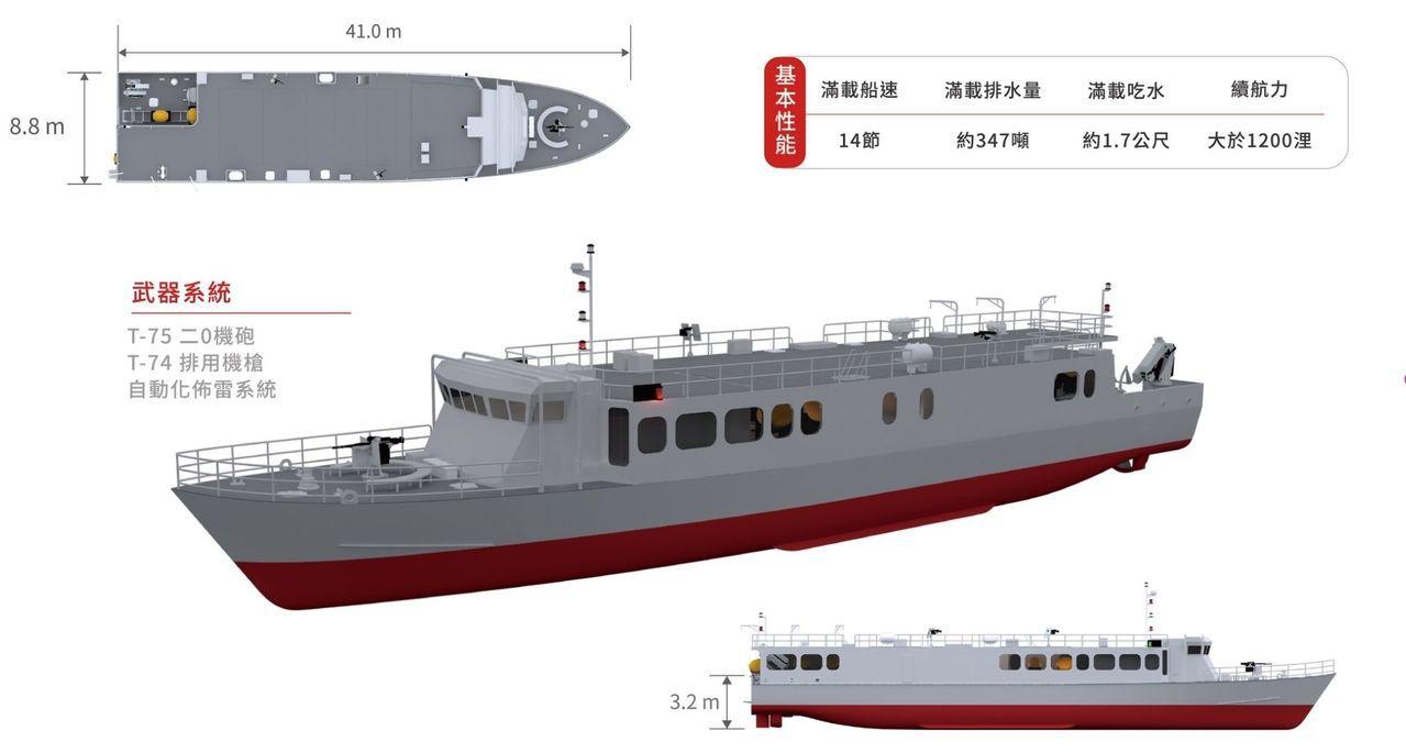 快速布雷艇為海軍在面對敵方兩棲作戰新式載具的重要反制利器。海軍司令部提供