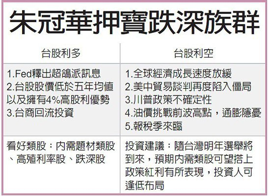 朱冠華押寶跌深族群 圖/經濟日報提供