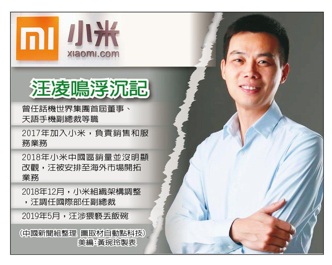 (中國新聞組整理 圖取材自動點科技)美編:黃琬玲製表
