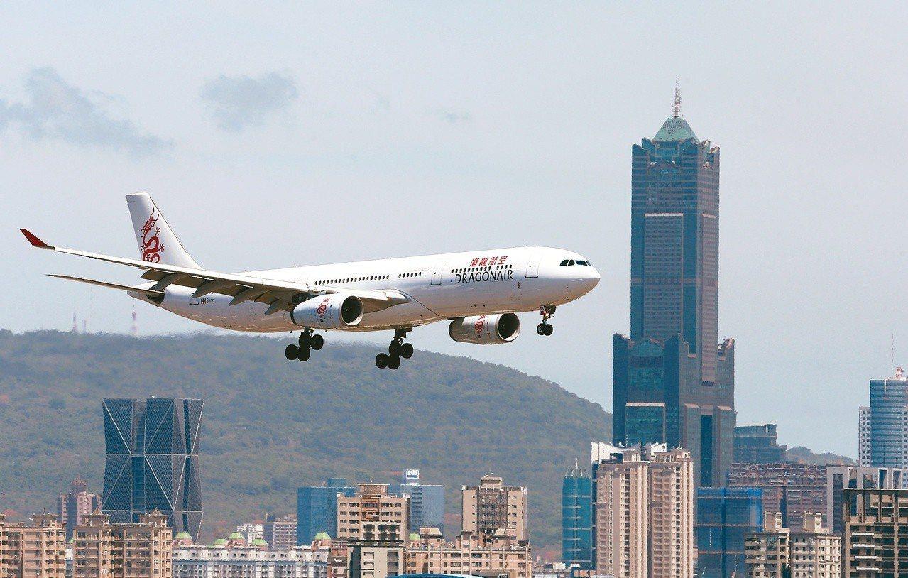 民航局表示2035年將小港機場定位為廉航的主要發展基地,如此可跟桃園機場做出區隔...