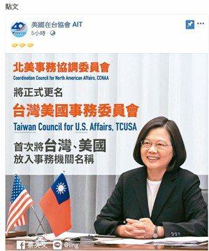 「北美事務協調委員會」將更名為「台灣美國事務委員會」,蔡英文總統昨透過臉書表示,...