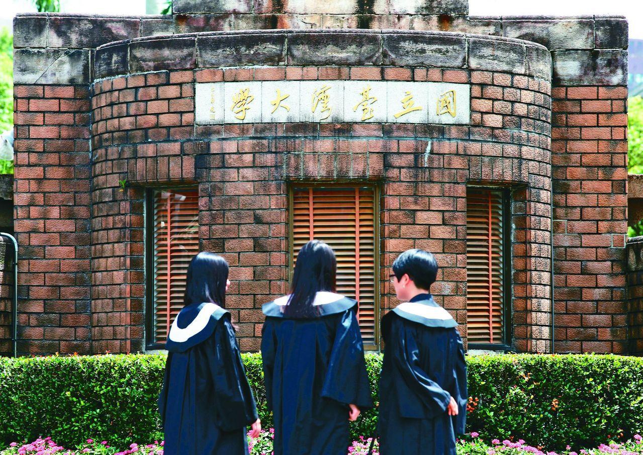 少子化年代,因為TA制度的不完善,剝奪研究生工作機會,台灣會更難留住國內的碩博士...
