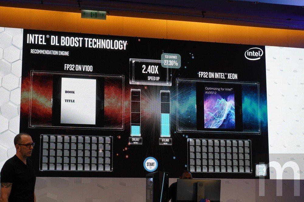 標榜與採用NVIDIA Tesla V100加速的伺服器,在人工智慧運算提昇幅度...