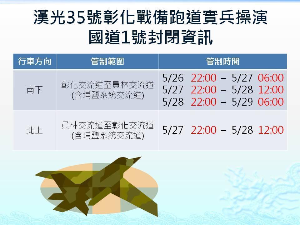 漢光35號演習,國道一號彰化戰備跑道演練戰機起降資訊。圖/彰化縣警局提供