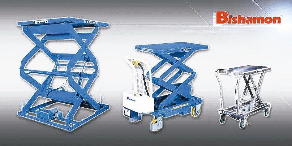 毘沙門Bishamon全系列台車採重負荷結構設計,載重物平穩,安全性高。 毘沙門...