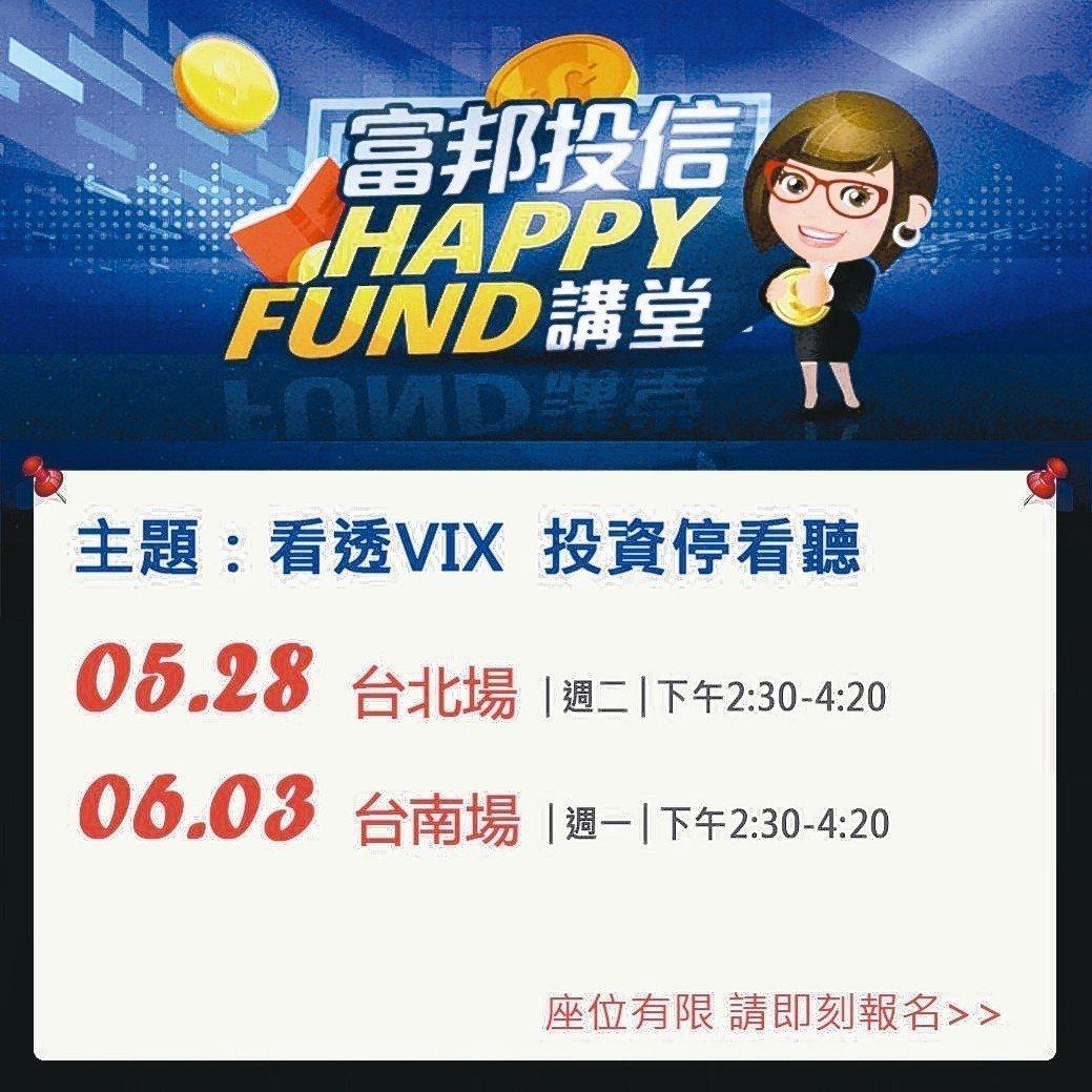 「看透VIX,投資停看聽」系列講座,將由富邦投信專業講師為投資大眾揭開VIX的奧...